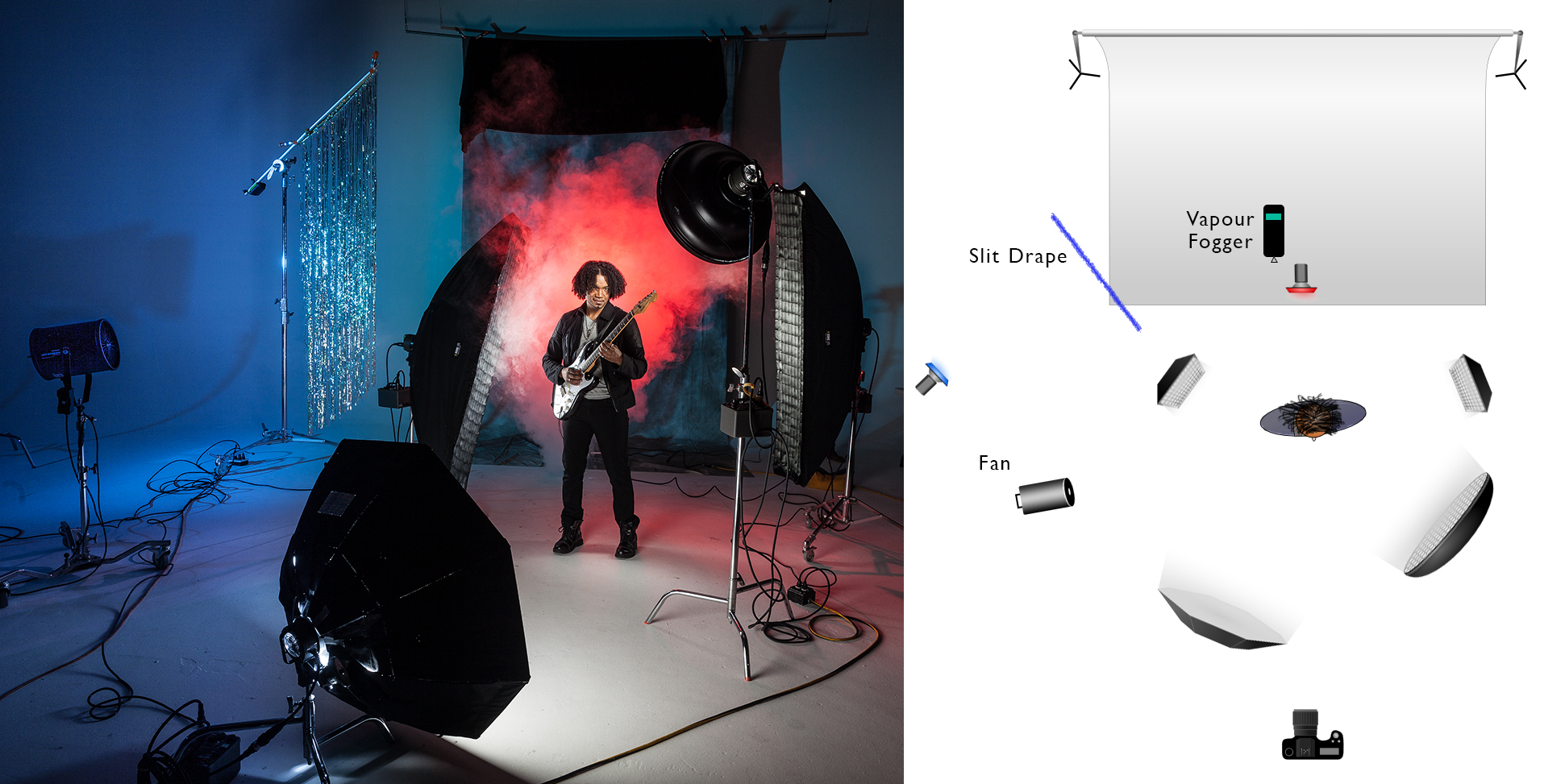 BTS-Jeff Paige Music Portrait Diagram by Kevin Ames